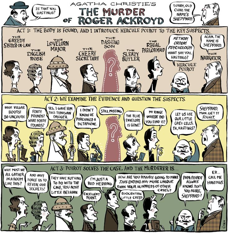 "a review of the story the murder of roger ackroyd Edgar allan poe pioneered the mystery genre in his short story ""murders in the  rue  in the murder of roger ackroyd, the killer turns out to be the narrator, and ."