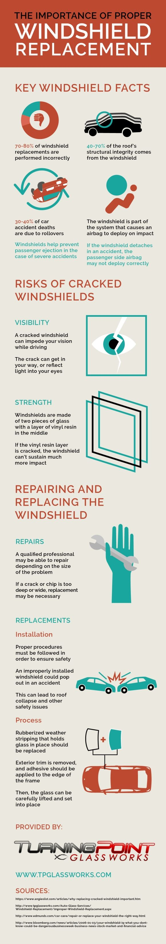Did you know that a large majority of windshields are placed improperly? Check out this infographic to find out why proper windshield replacement is so important. #infographic #datavisualization #windshield #repair