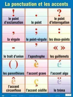 punctuation in French