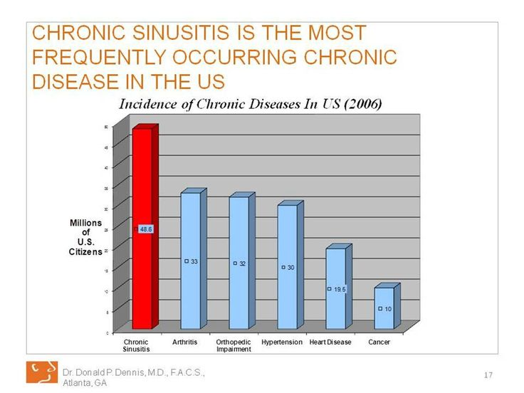 Causes of Sinus Allergies and Infection: Understanding the Connection of Bacteria and Fungal Sinusitis - http://www.sinusitiswellness.com/causes-of-sinus-allergies-and-infection-understanding-the-connection-of-bacteria-and-fungal-sinusitis/