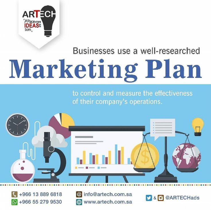 . Marketing Plan. Is used to control & measure the