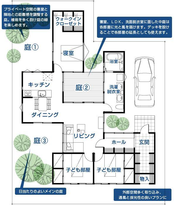平屋モデルプラン003 3つの庭を楽しむ家 | 平屋の街をつくる。