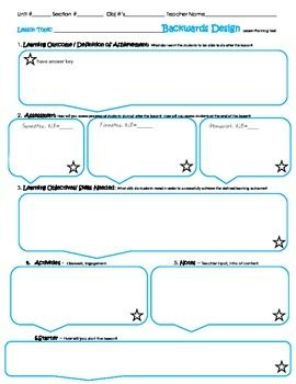 lesson planning template 2 backward design by new teacher toolbox