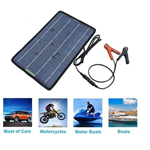 Going Green The Advantages Of Using 12v Solar Panels Solar Panel Battery 12v Solar Panel Solar