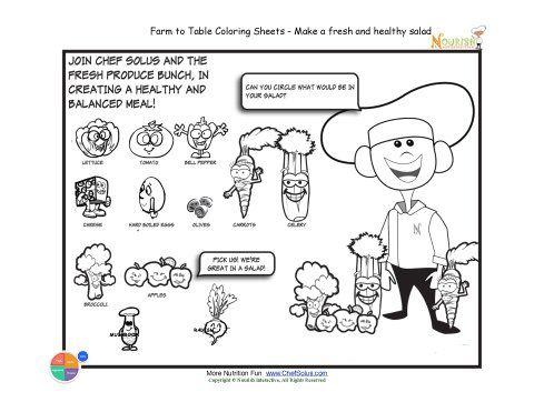 All Worksheets » Food Groups Worksheets For Kindergarten - Free ...