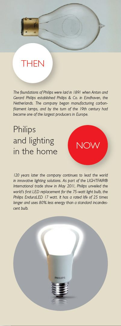 Then & Now: Philips home lighting | #light #bulbs