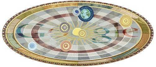 Visiting Google today you will see a special Google logo, aka Doodle, for Nicolaus Copernicus's 540th birthday.  The logo is of planets revolved around the sun, as opposed to other views of the day.  As you can see, the Google name is etched into the logo...