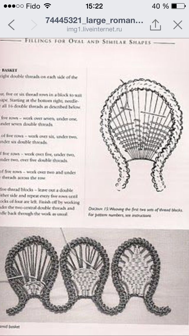 """macrame haakwerk""---not macrame, but a FULL EASY tutorial of Romanian Lace Point stitches! :-)"