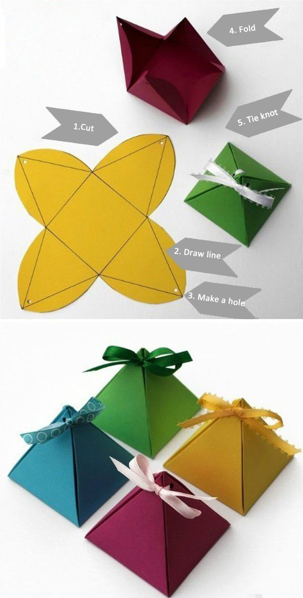 Image tutorial only. DIY pyramid gift box.