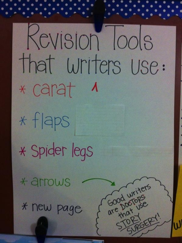 Anchor Charts =  revising
