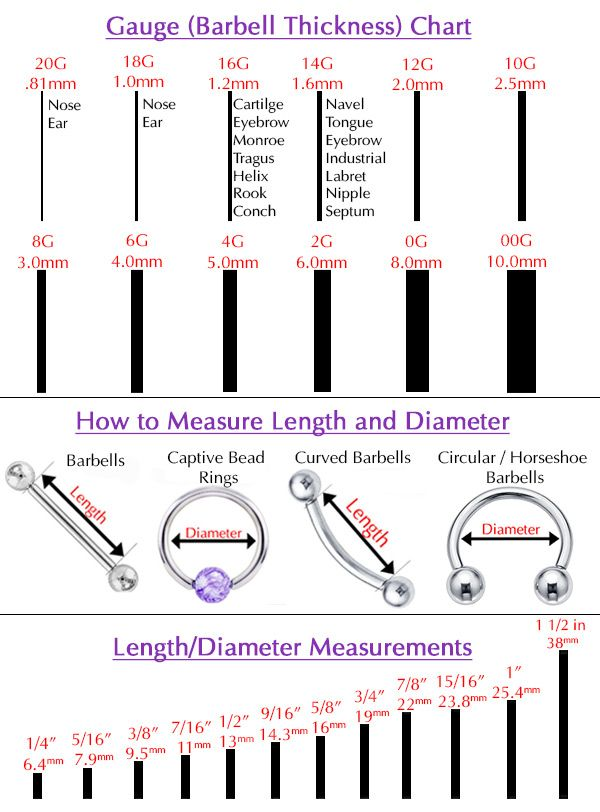 Body Jewellery sizes, measurements, gauges