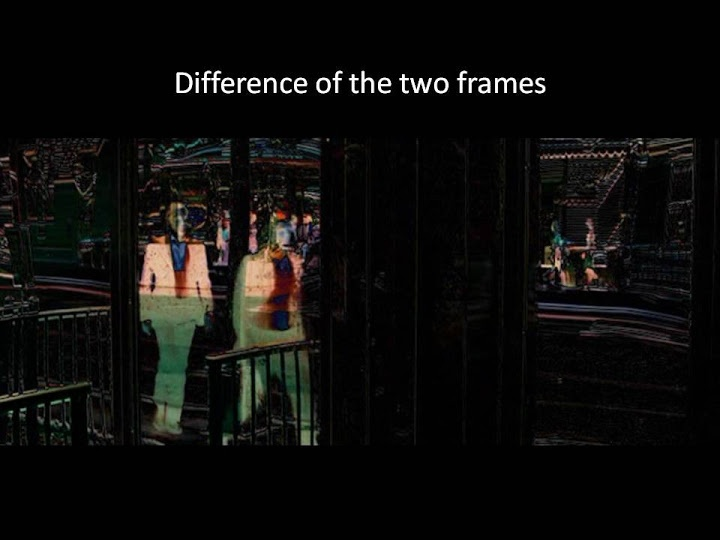 Virtual Reality: Tutorial on Motion Detection - How Motion Detection Works - How Virtual Reality Systems Track motion