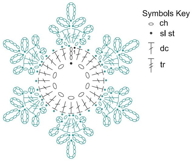 Snowflake. Imagine stitching the points together for a lacy blanket or tablecloth.