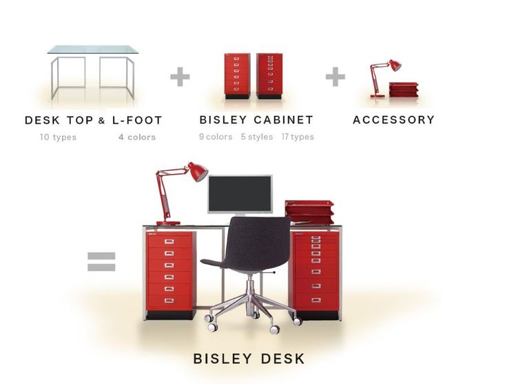 Bisley Desk invented by our Japaneese friends...Nice and simple.