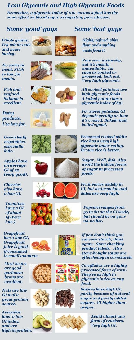 Did you know pumpkin and watermelon will raise your blood glucose levels faster and higher than cashews, cherries and apples?  What veggies are low-glycemic and which ones should I avoid?  Check the chart.