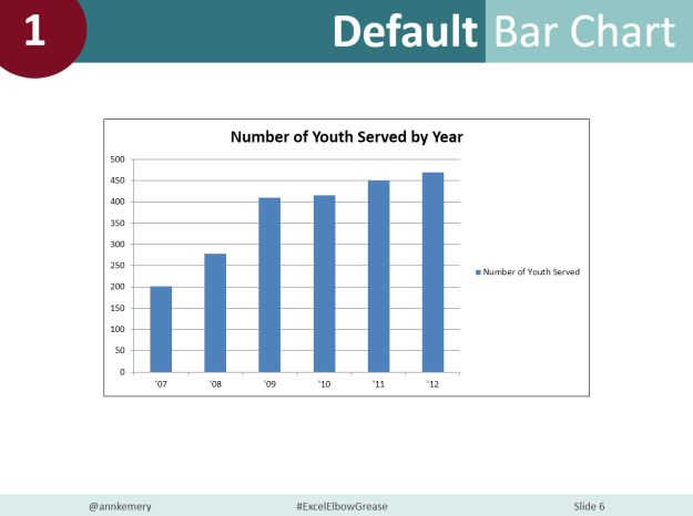 Best Fifth Grade Categorial Data Images On