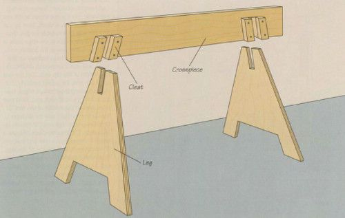 free images of horses to make out of wood | Build A Saw Horse & Wood Sawhorse Plans | Woodworking Plans | Wooden ...