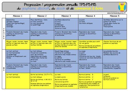 Progressions et programmations en maternelle