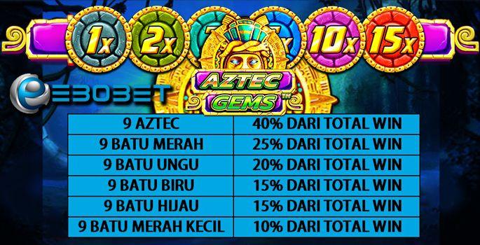 Event Extra Bonus Aztec Gems Event Bonus Slot Online Aztec Gems Pragmatic 9 Aztec Bonus 40 9 Batu Merah Bonus 25 9 Batu Slot Slot Online Bonus