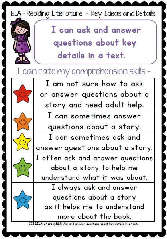 Do you need Standards that are differentiated? Do you want your students to track their own learning? Do you need a system that breaks down each standard for you? Do you need a way to track student data? >>>  First Grade ELA Common Core Differentiated Checklists http://cleverclassroomblog.blogspot.com.au/2013/11/common-core-rubrics-and-checklists-for.html