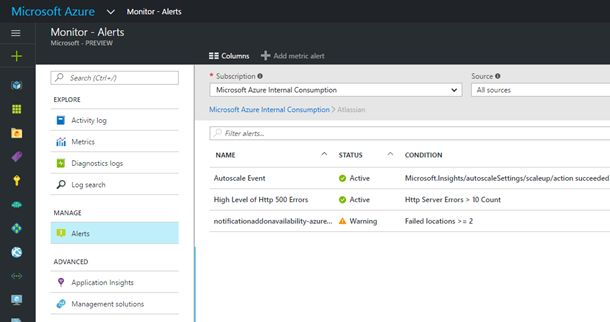 Automating Azure Analysis Services processing with Azure Functions - best of api blueprint url parameters