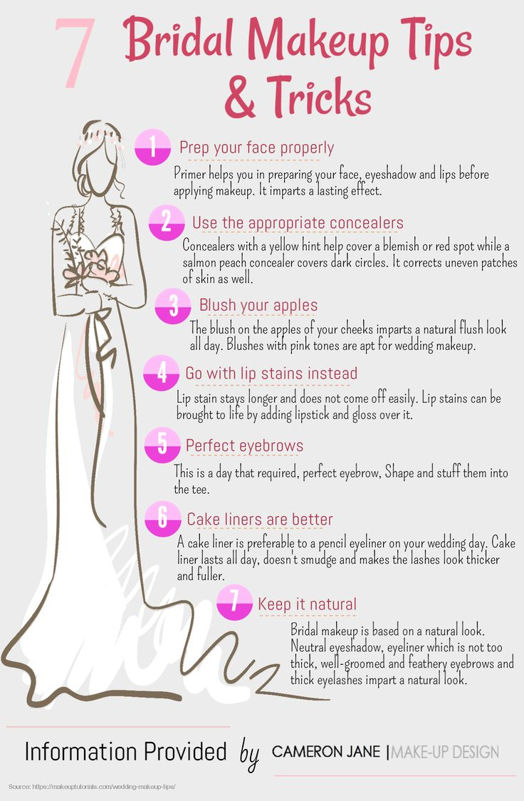 A wedding day is a special event in the life of the bride. Hence, she should ensure that her #makeup is applied perfectly to make her appear distinct. This infographic shares some handy tips and tricks that help a bride enhance her beauty.
