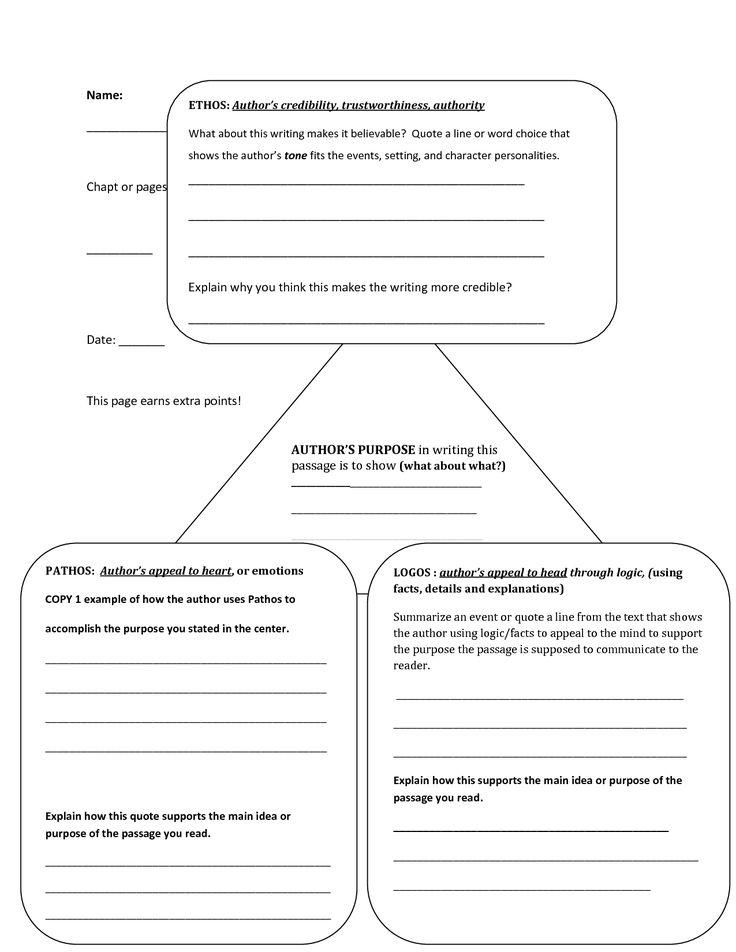 Ethos Pathos Logos Worksheet Free Worksheets Library | Download ...