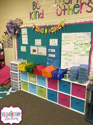 Classroom decor and math focus board