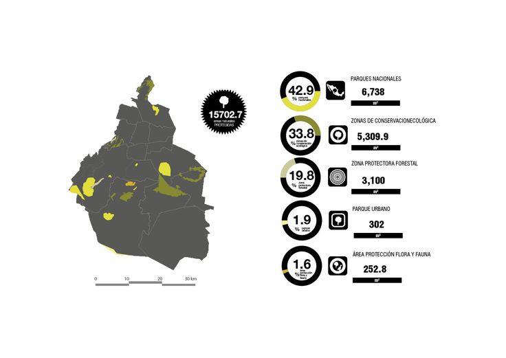 Mapeo del Espacio Público de zonas protegidas