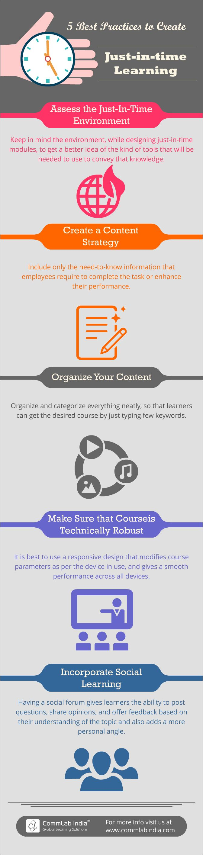 5 Best Practices to Create Just in time Learning
