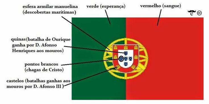A bandeira de Portugal