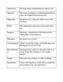 examples of rhetorical devices in literature