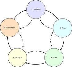 spatial analysis plan - Google Search