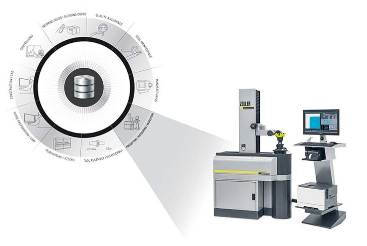 Efficient rapid prototyping on a CNC machine tool requires the right tech and effective organizational skills.
