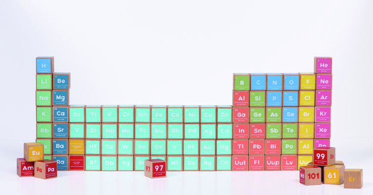 Little London Magazine - Back to school shopping. Periodic table wooden blocks
