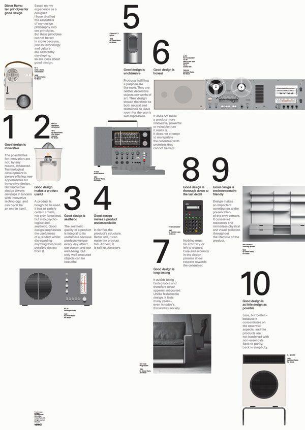 Dieter Rams knows his stuff- not just urban design but general design nerdiness
