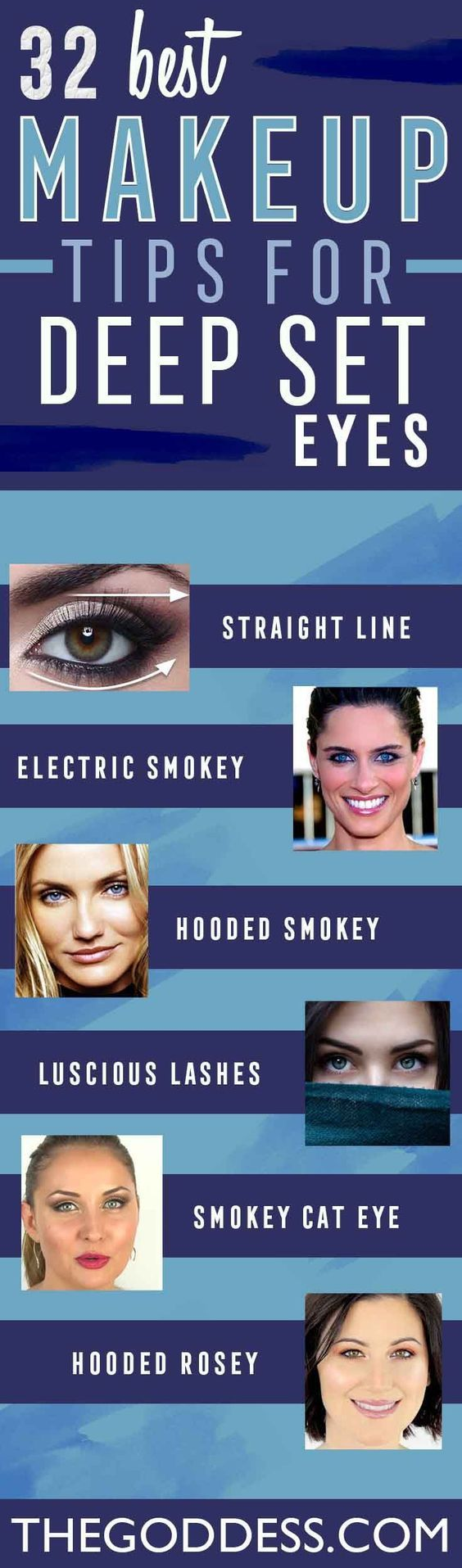32 Best Makeup Tips for Deep Set Eyes - Easy tutorials on how to apply make up for deep set eyes - Great natural looks for the wedding, dark looks with eyeshadows and products like Urban Decay - Great cut crease looks for different brows and different hair colors - thegoddess.com/makeup-tips-deep-set-eyes
