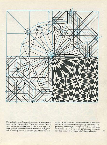 Pattern in Islamic Art - PIA 077