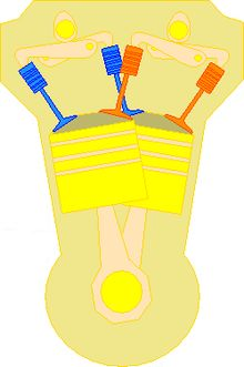 VR6 engine - Wikipedia, the free encyclopedia