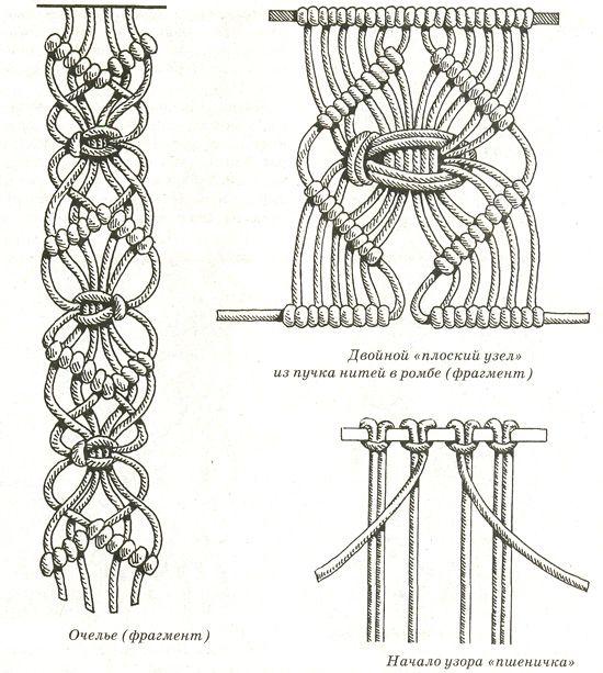Макраме - узелковое плетение: узоры и фрагменты для изделий: пико