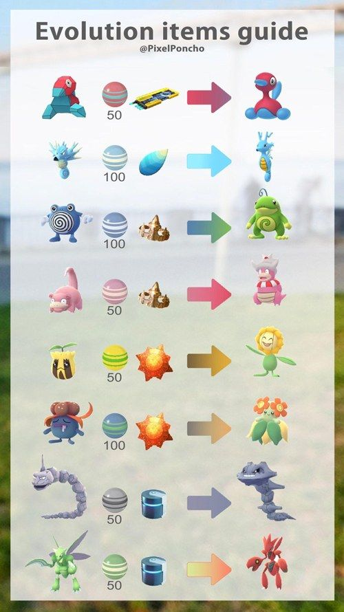 Pokemon GO Evolution Item These Evolution Items are used to complete many of the Gen 2 Pokemons Evolutions. They will also come with the cost a specific amount for candies to complete this evolution.