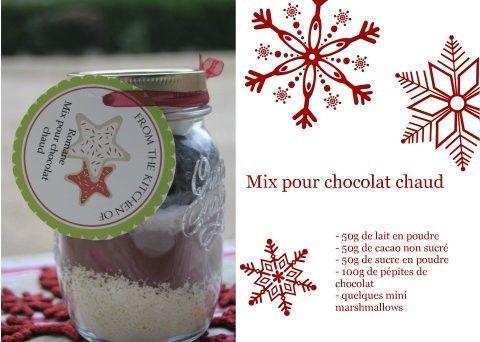 projectIcon copie 10 Quelques idées pour faire du chocolat chaud