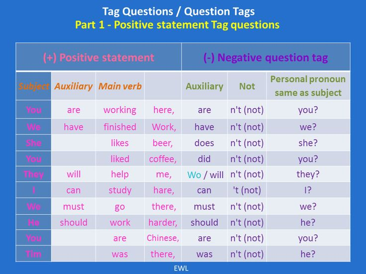 tag-questions-positive-statement
