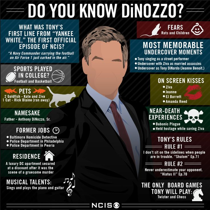 Do you know DiNozzo?