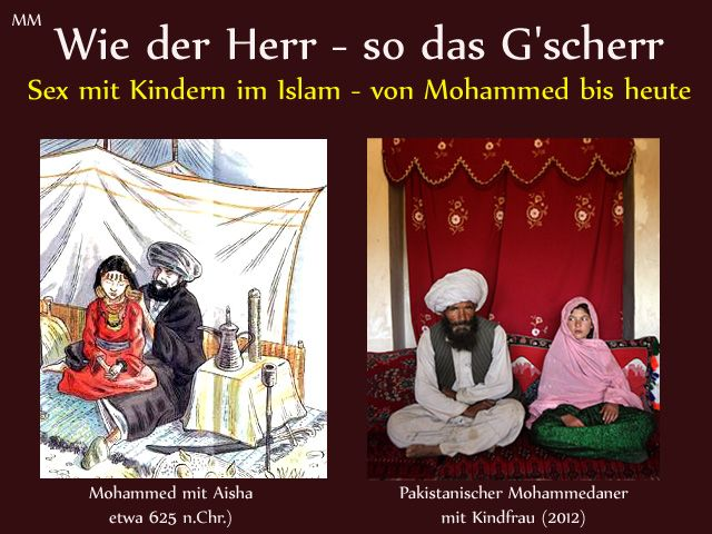 Sextechniken im Islam