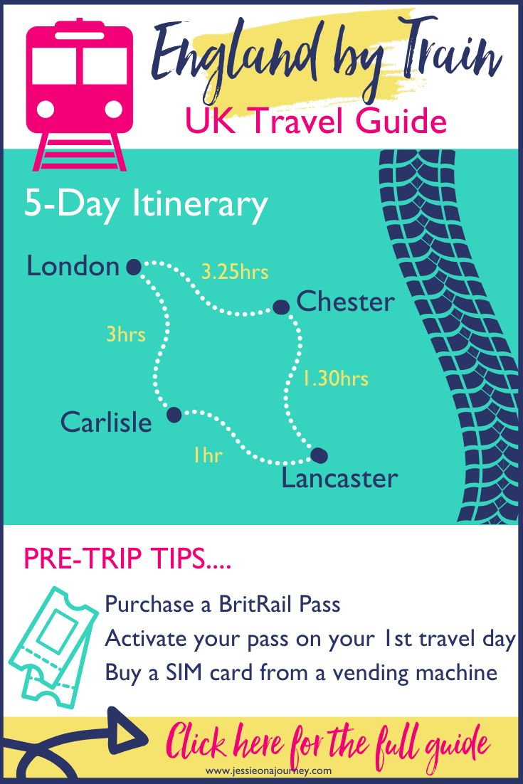 5 Days In England From London To Carlisle By Train Travel Guide