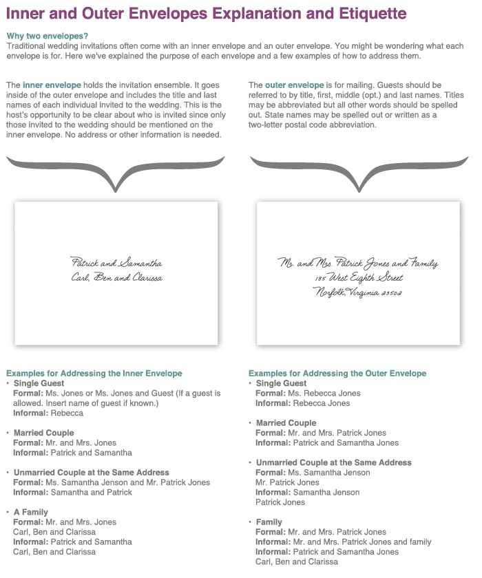 Ever Wonder Why Your Wedding Invitation Comes With Two Envelopes? Find Out  How To Address
