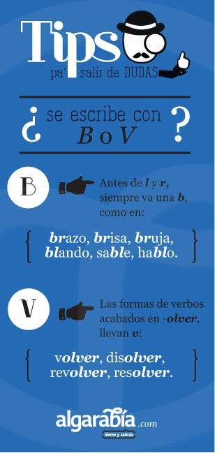 ¿Se escribe con B o V?//This website has all kinds of little posters with spelling tips! Love it!