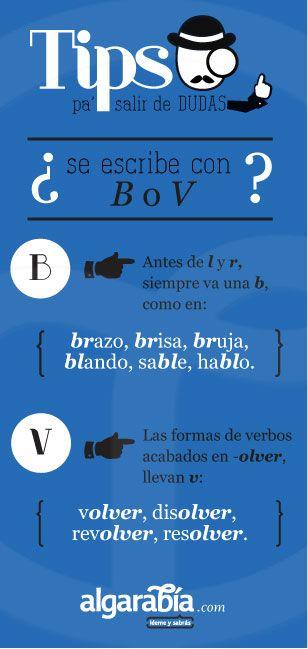 ¿Se escribe con B o V? #español #tip #lengua #ortografía