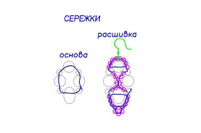 Схема сережки Симбиоза.JPG